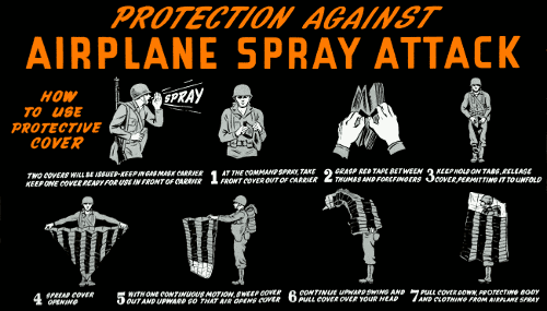 PROTECTION AGAINST AIRPLANE SPRAY ATTACK